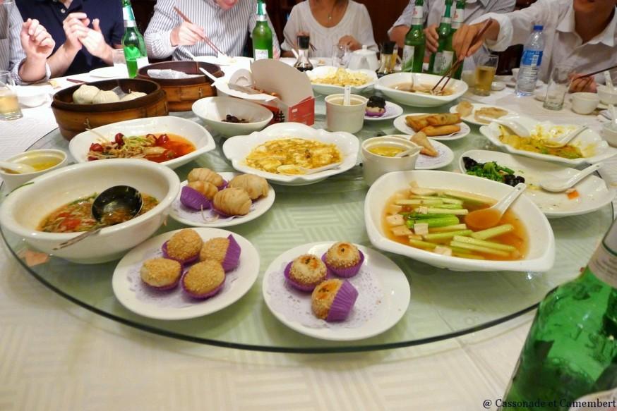 Choix de plats restaurant shanghai
